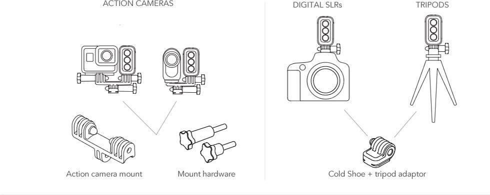 action-cameras3